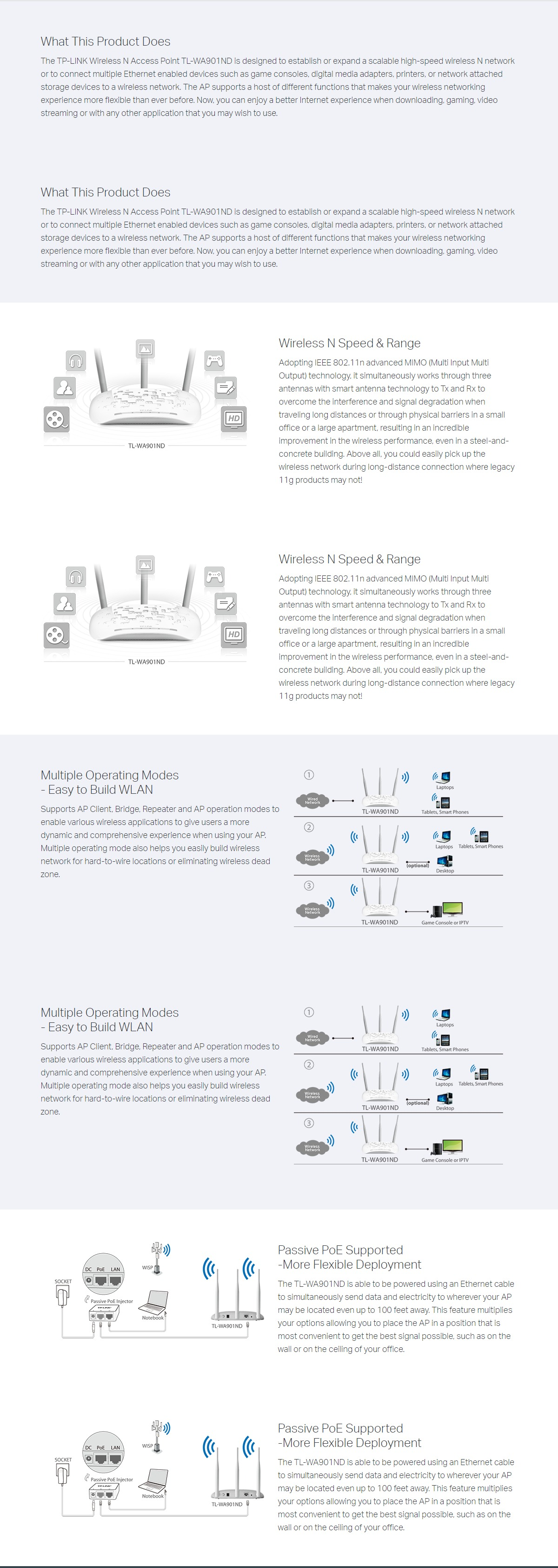 Tp Link Tl Wa901nd Wireless Access Point Shopping Mimo Wiring Diagram Features