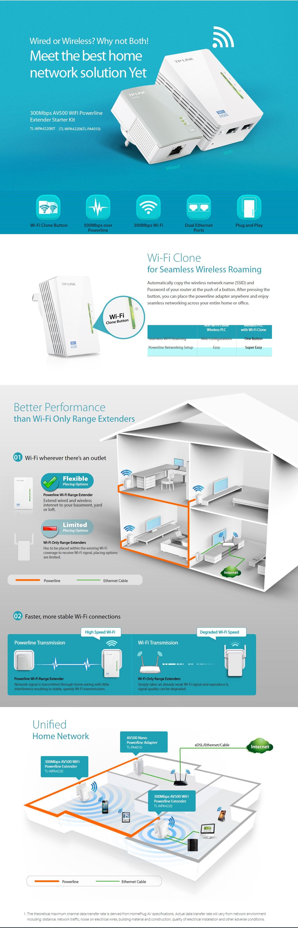 TP-Link TL-WPA4220 KIT AV600 Powerline Wi-Fi Kit