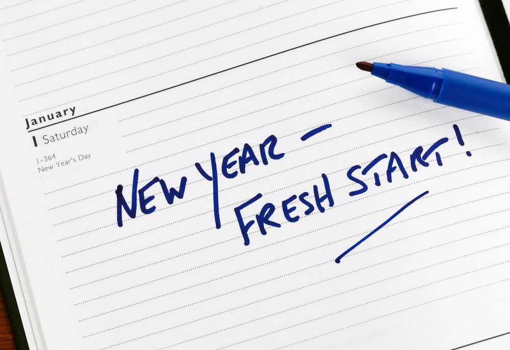 Resolutions For Your Small Business