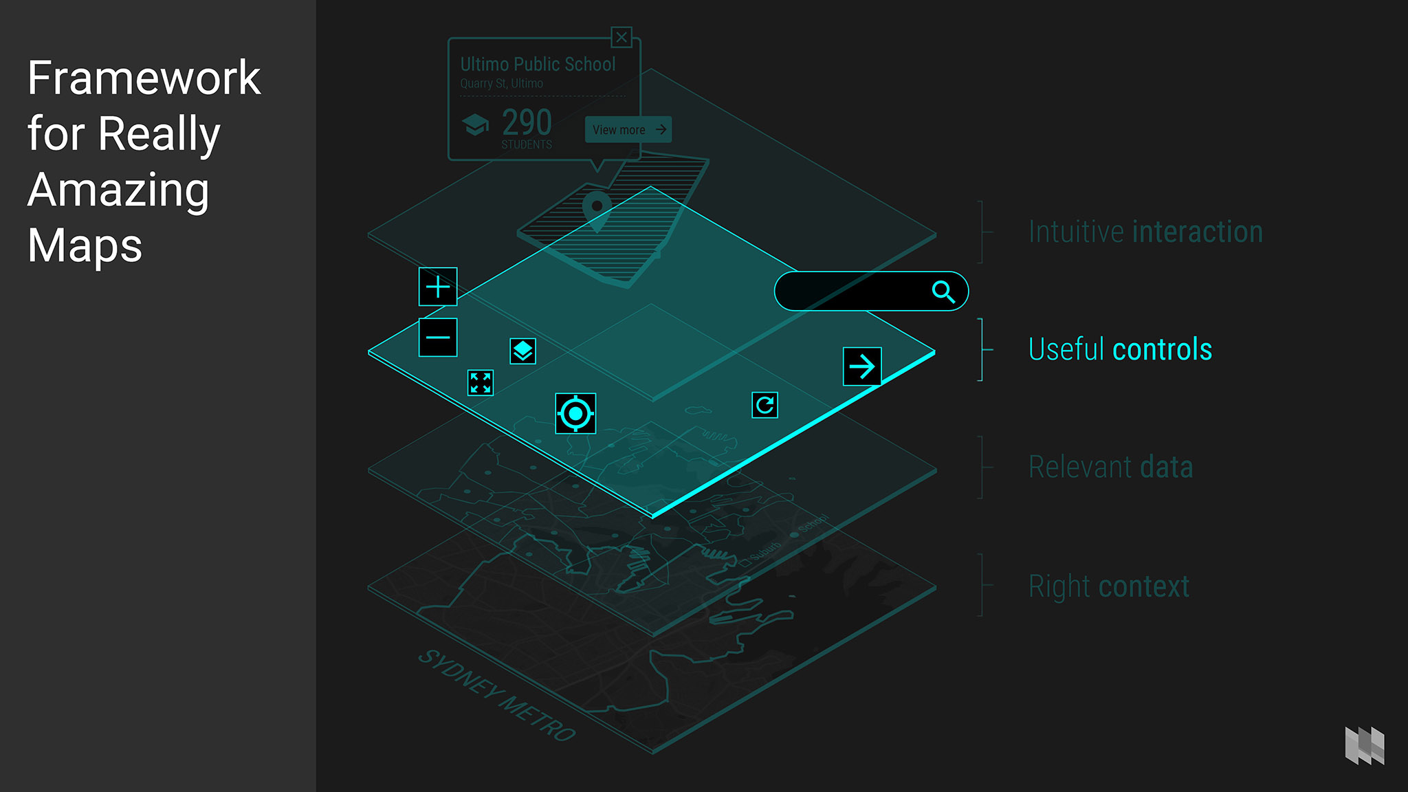 What to think about when designing maps
