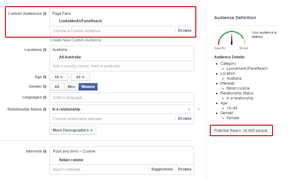 Facebook Lookalike, demographic and interest targeting