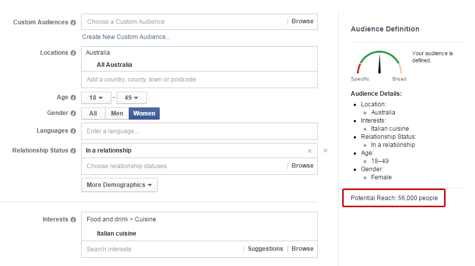 Facebook demographic and interest targeting