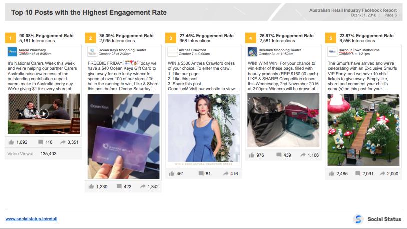top-10-engaging-retail-posts-1-5