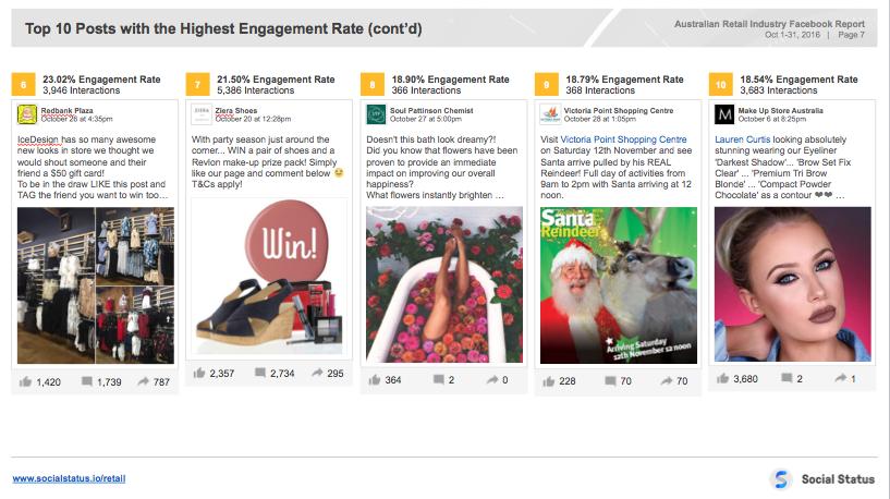 top-10-engaging-retail-posts-6-10