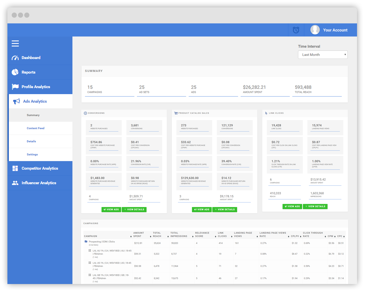 Social Status - Ads Analytics screen