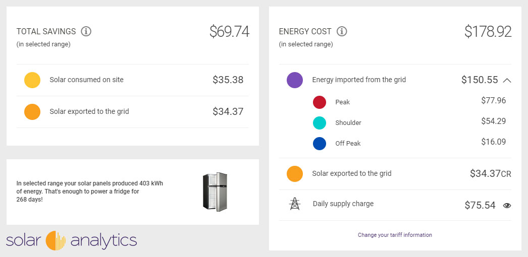 Solar Analytics Savings page