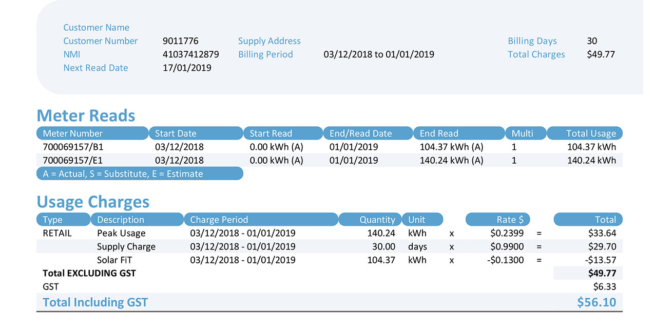 Using Solar Analytics to understand your electricity bill