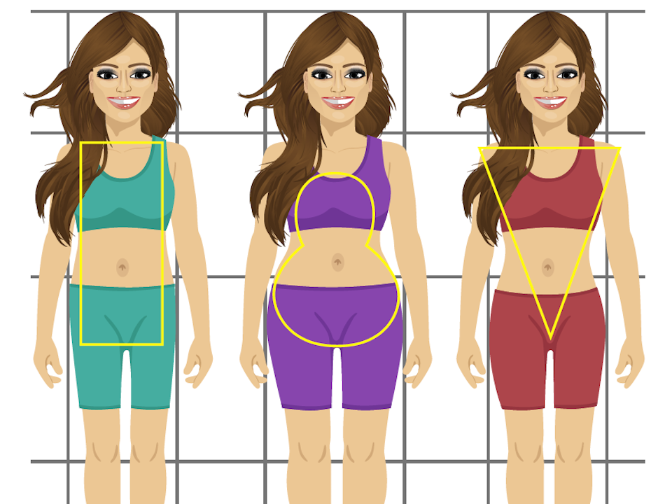 Three different body shapes standing side by side