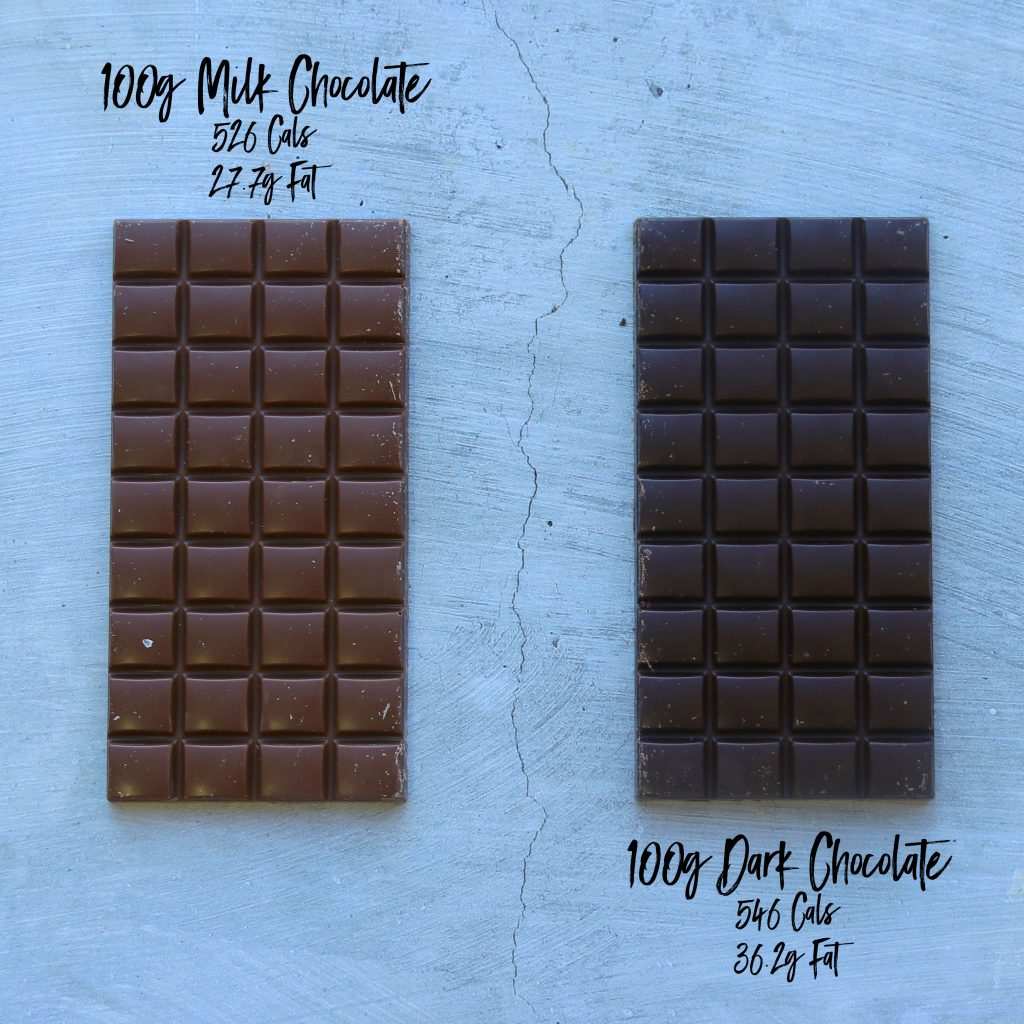 Dark chocolate and milk chocolate comparison on marble background