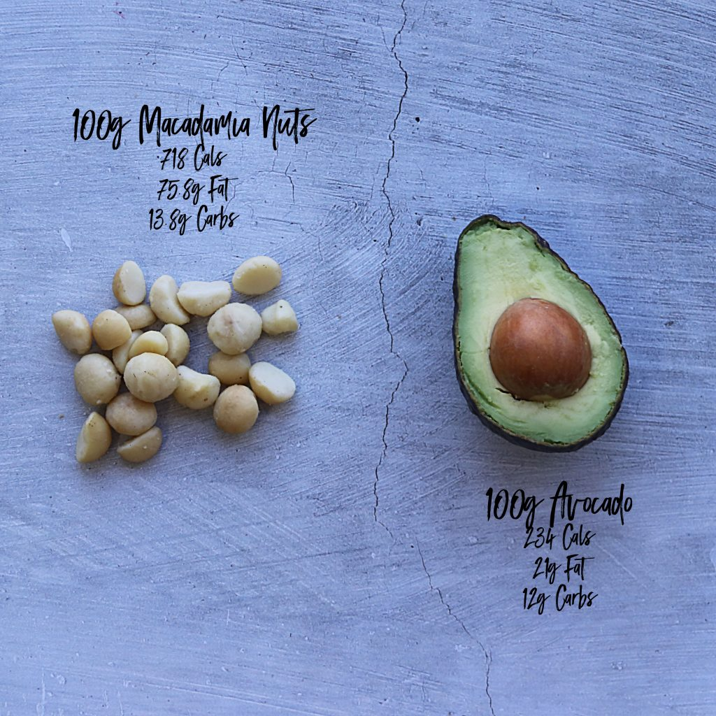Avocado and Macadamia Nuts compared on a marble background