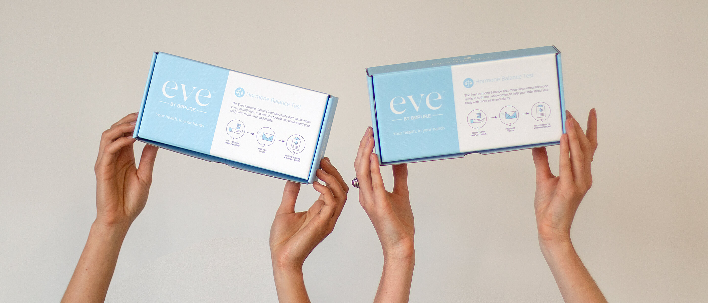 About Eve - Eve's Story, Hormone Health and At-home Health Testing