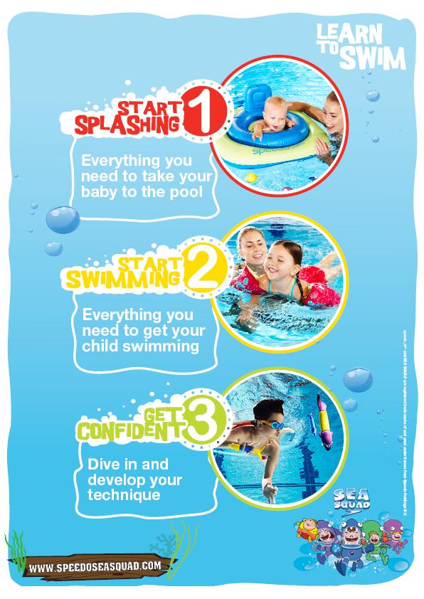 Swim Safer with Swim Australia - Australian Leisure ...