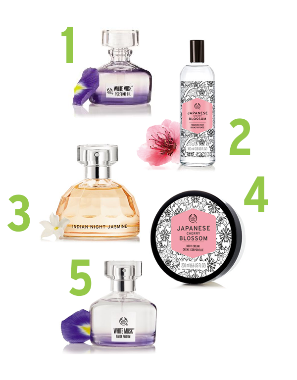 Our Top 5 Fragrance Products