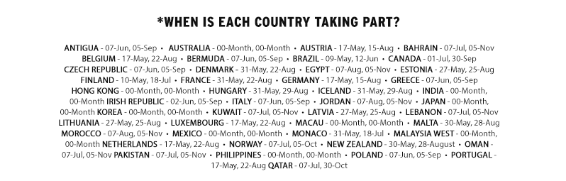When is each country taking part?