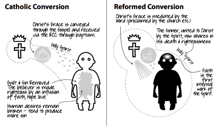 Justification Conversion