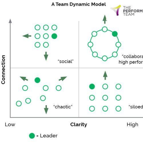 Team-performance.team-dynamics.jpg#asset:2162