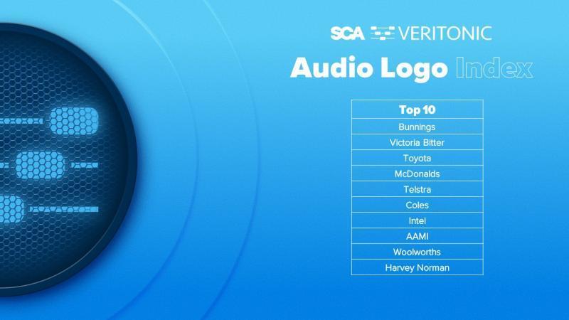 Audio Logo Index