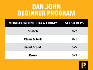 Dan John Beginner Program