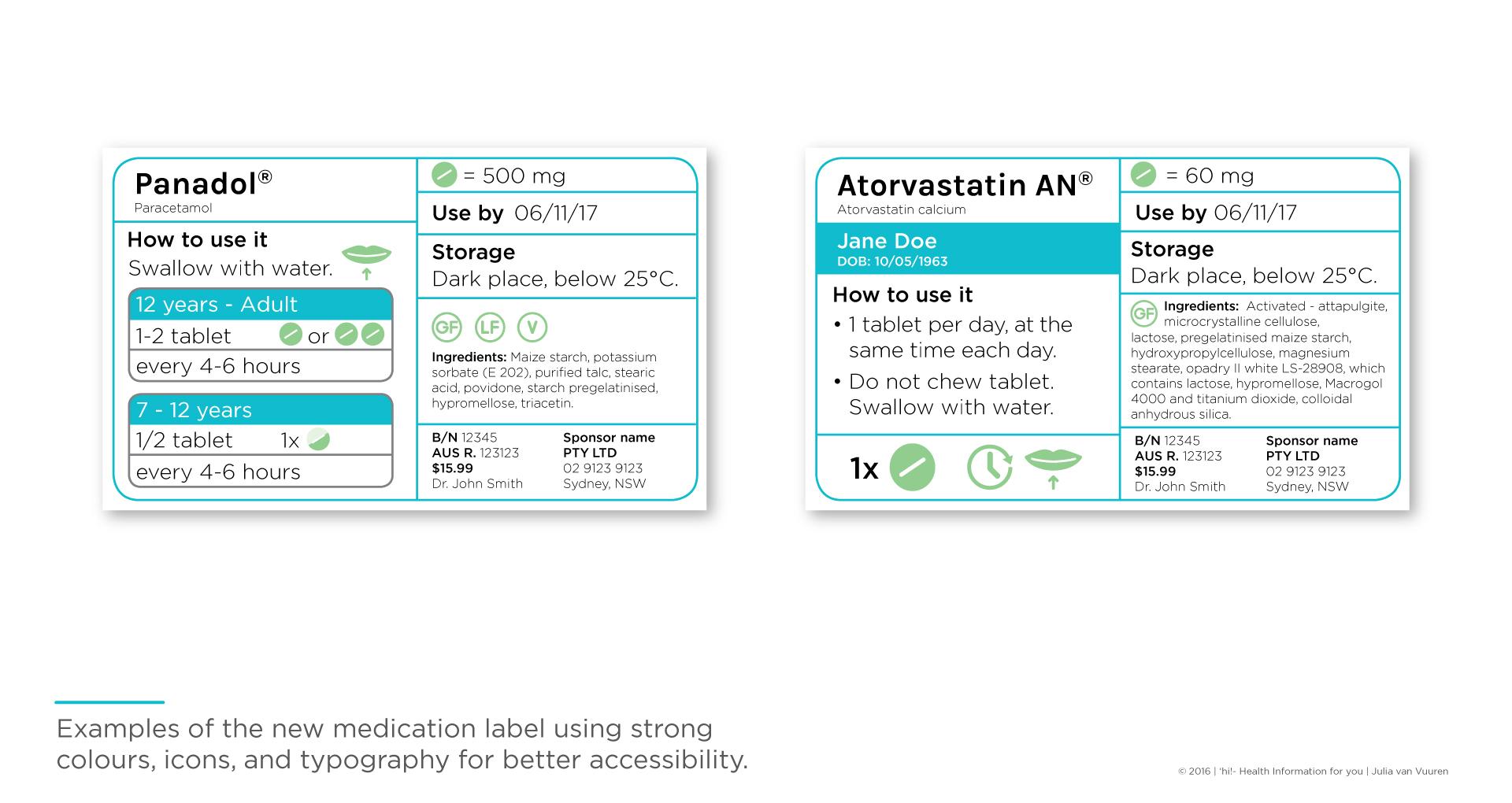 'hi!' | Medication Label