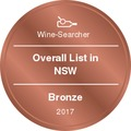Overall Wine List In NSW