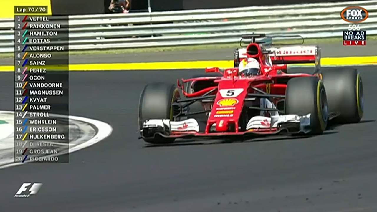 Vettel overcomes steering difficulties to win Hungarian Grand Prix