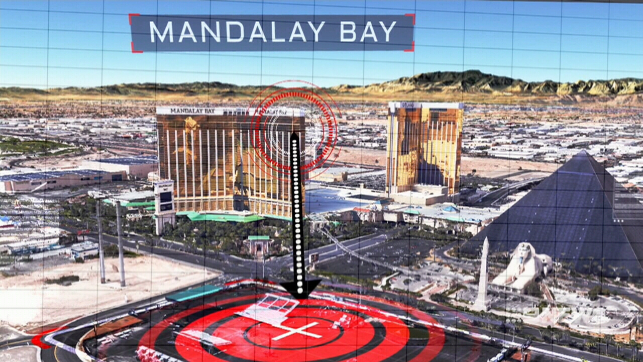 How the Las Vegas mass shooting unfolded