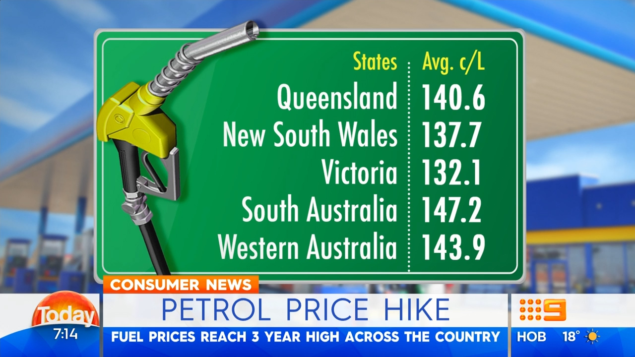 Petrol prices tipped to hit highest level in three years