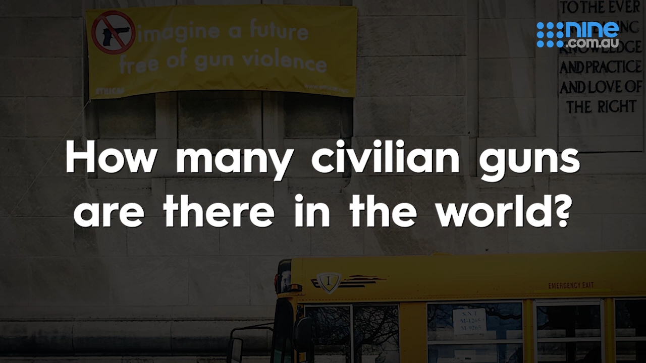How many civilian guns are there in the world?
