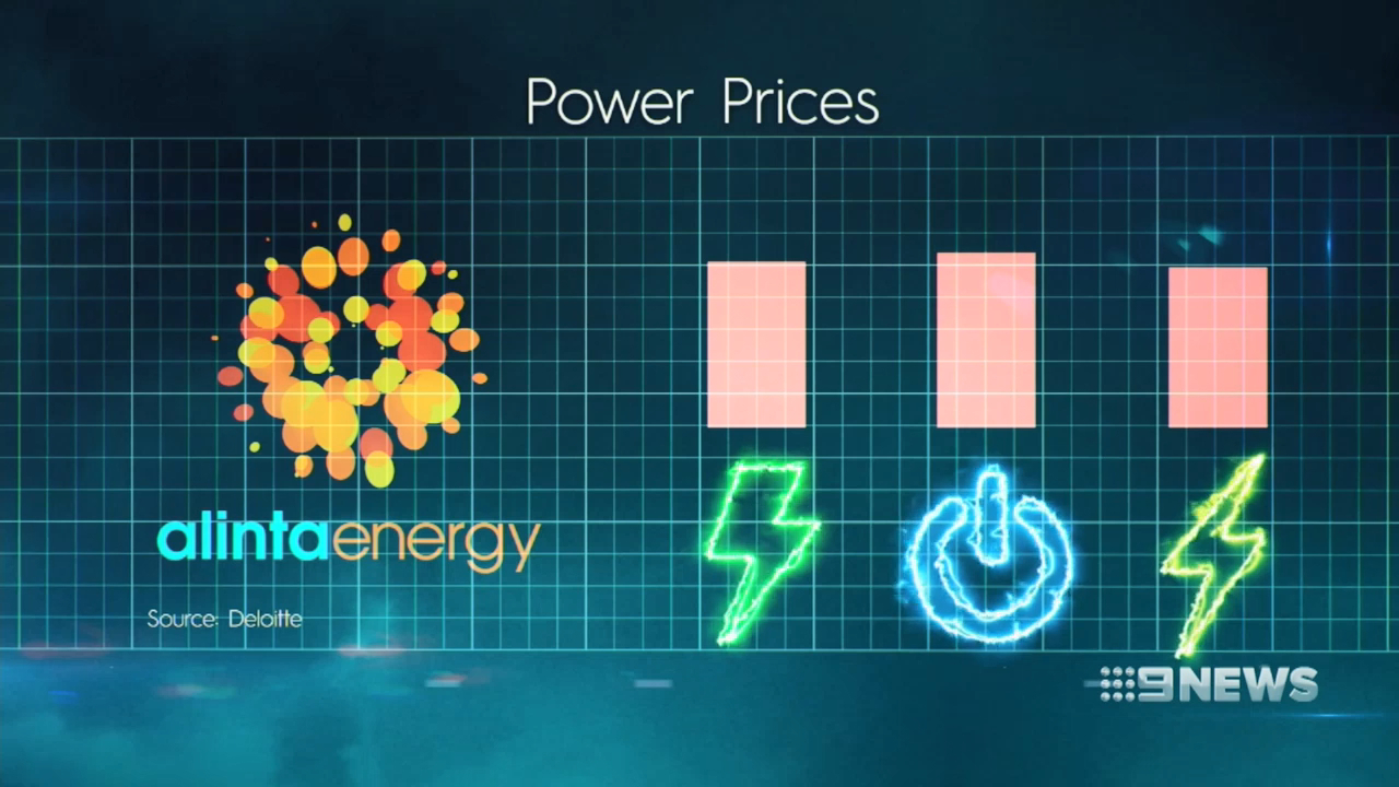 Energy market competition cutting the price of power