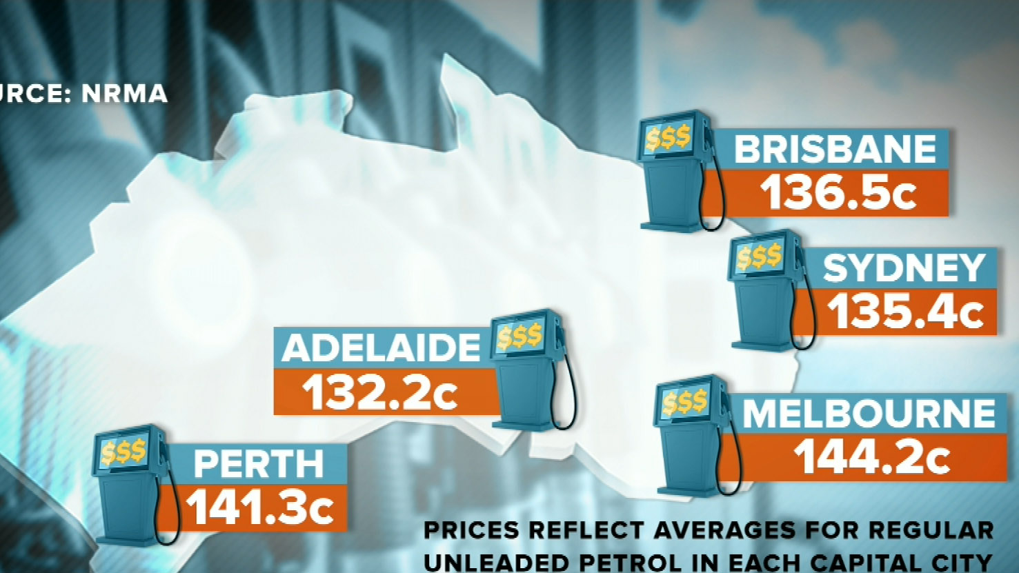 Australian petrol prices are tumbling
