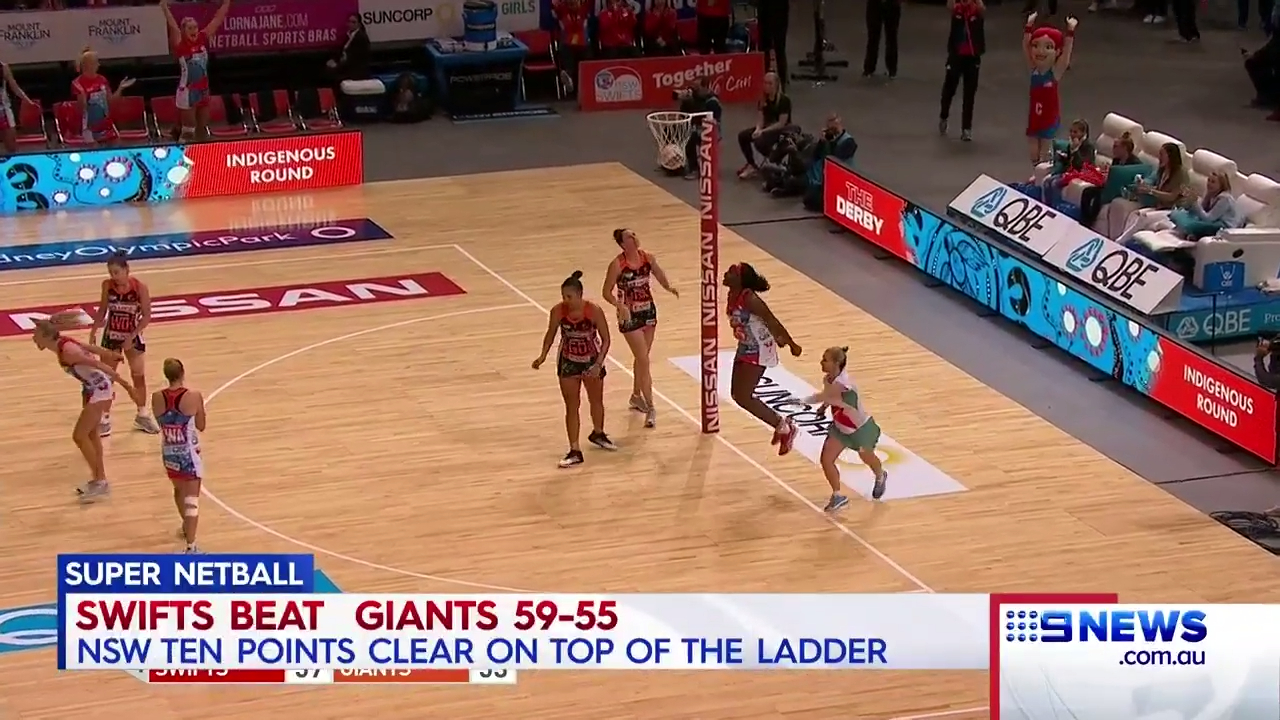 The NSW Swifts have maintained their stranglehold on the Super Netball competition with a win over GIANTS Netball