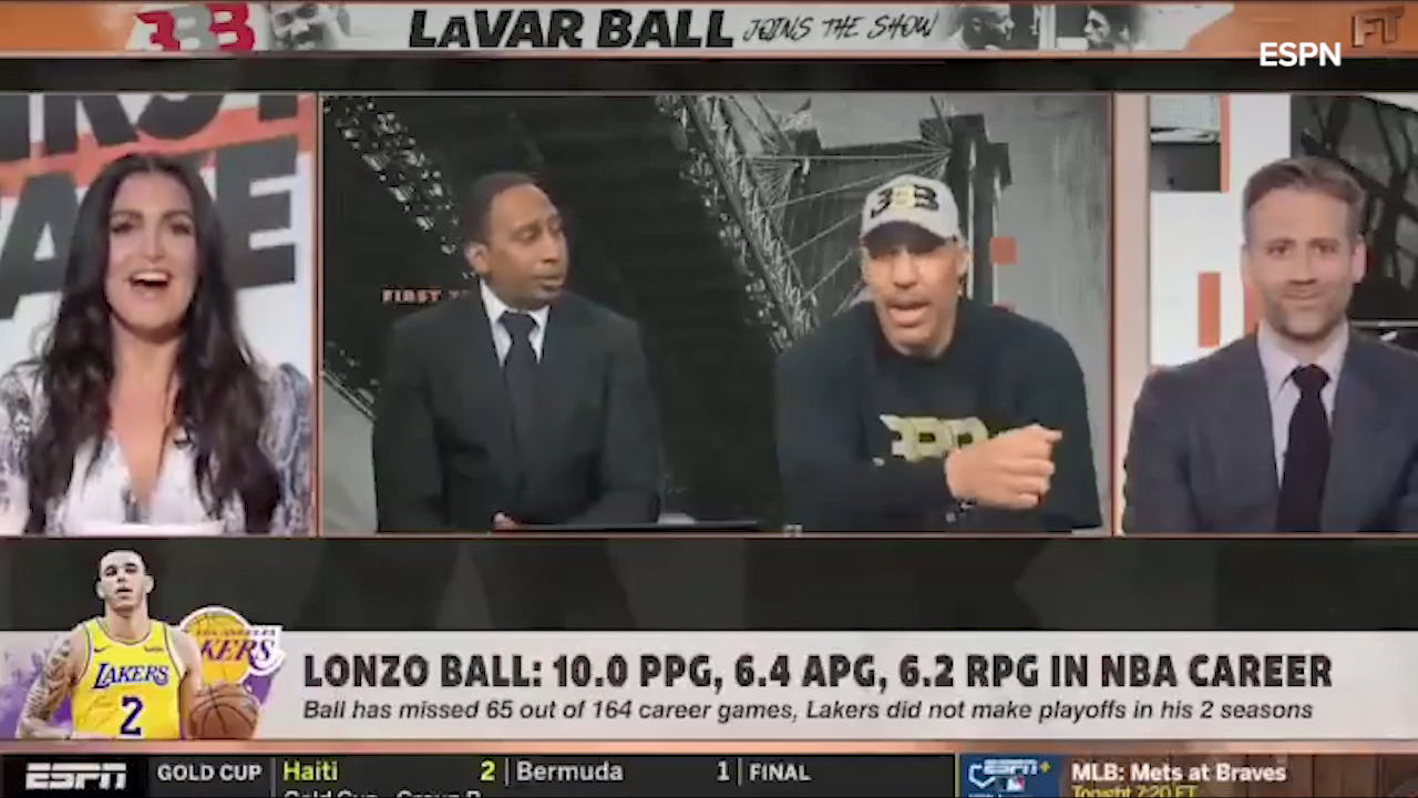 LaVar Ball in hot water over sexist comment