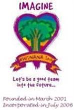 Imagine Kwinana logo