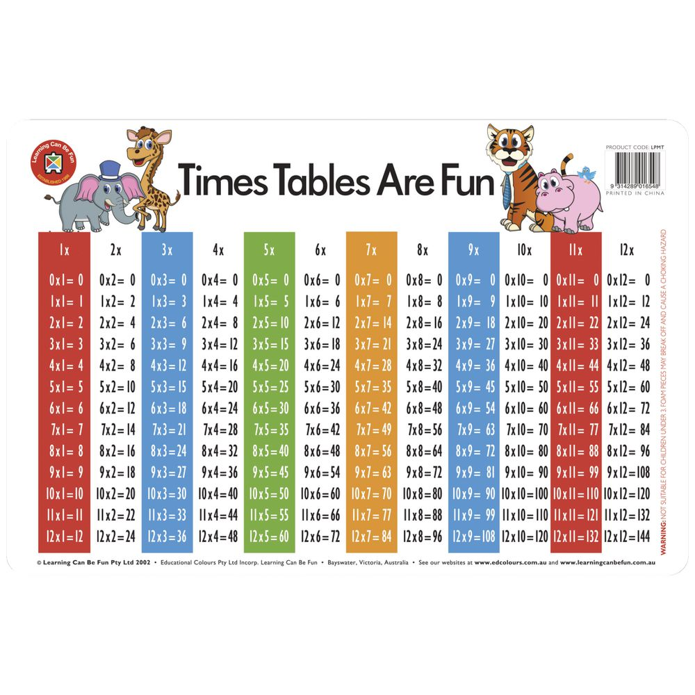 Tremendous Learning Can Be Fun Desk Mat Time Tables Are Fun Home Interior And Landscaping Elinuenasavecom