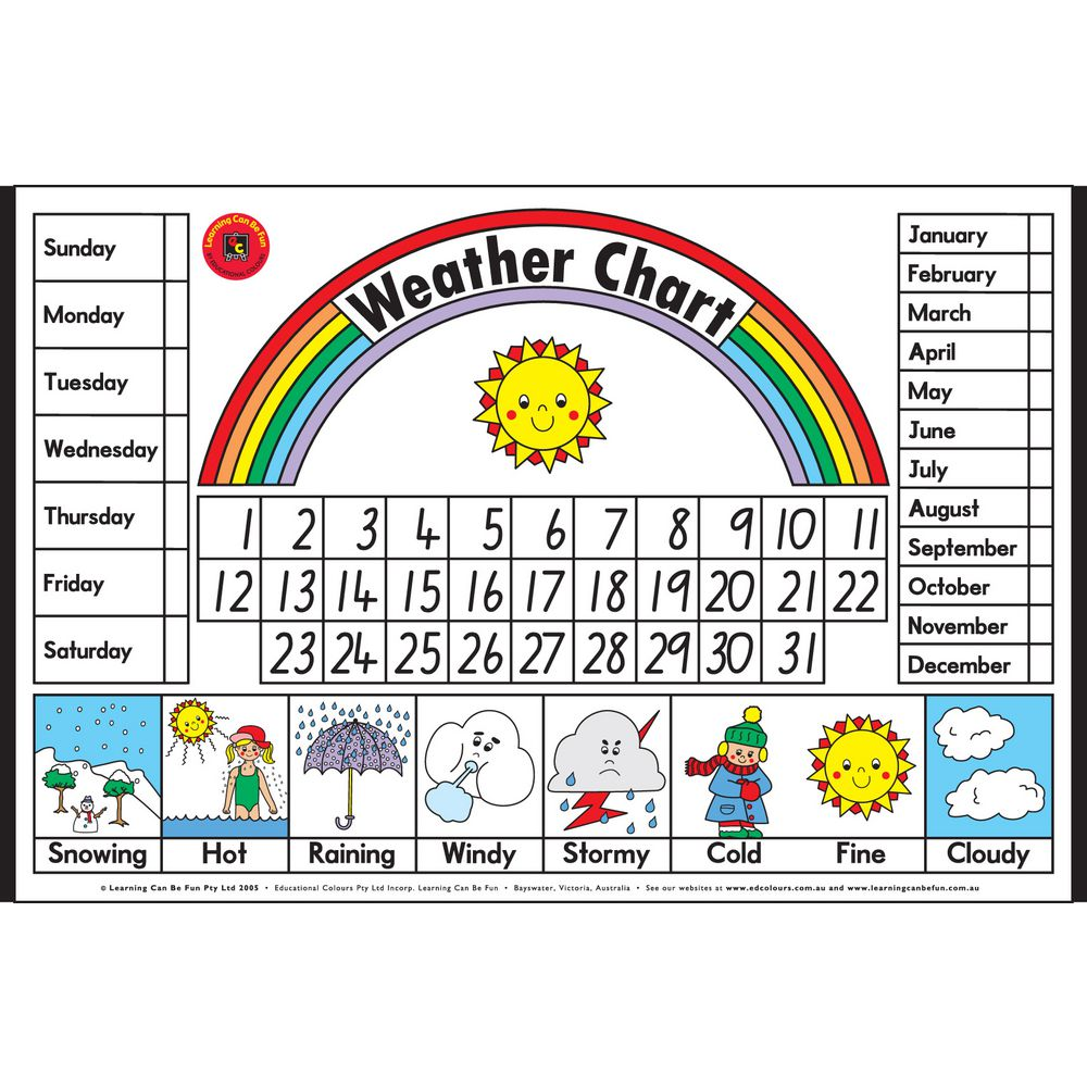 weather chart pictures: Learning can be fun weather chart officeworks