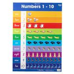 Gillian Miles Numbers 1 to 10 Double Sided Chart