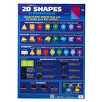 Gillian Miles 2D Shapes Double Sided Wall Chart