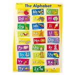 Gillian Miles Alphabet and My First Sight Words Wall Chart