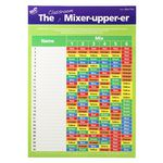 Gillian Miles The Classroom Mixer-Upper Wall Chart