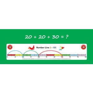 Learning Can Be Fun Student Number Lines 0-100 10 Pack