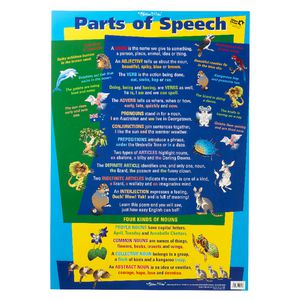 Gillian Miles Parts of Speech Double-sided Wall Chart