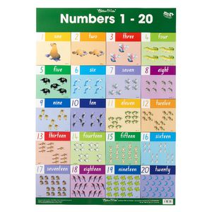 Gillian Miles Numbers 1 to 20 Double Sided Wall Chart