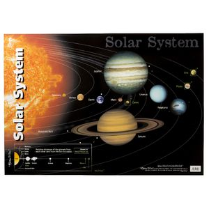 Gillian Miles The Solar System Double Sided Wall Chart