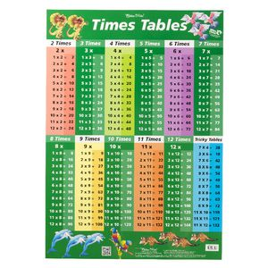 Gillian Miles Times Tables, Factors and Multiples Wall Chart