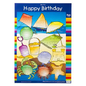 Gillian Miles Happy Birthday Poster