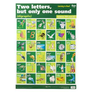 Gillian Miles Digraphs Wall Chart