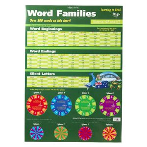 Gillian Miles Word Families Wall Chart