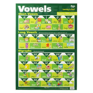Gillian Miles Vowels Wall Chart