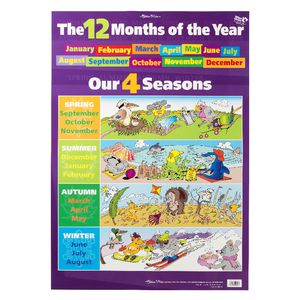 Gillian Miles Months of Year and Seasons Wall Chart