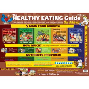 Gillian Miles The Healthy Eating Guide Wall Chart